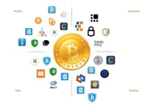 仮想通貨投資〜専門家が語る稼げる優良情報