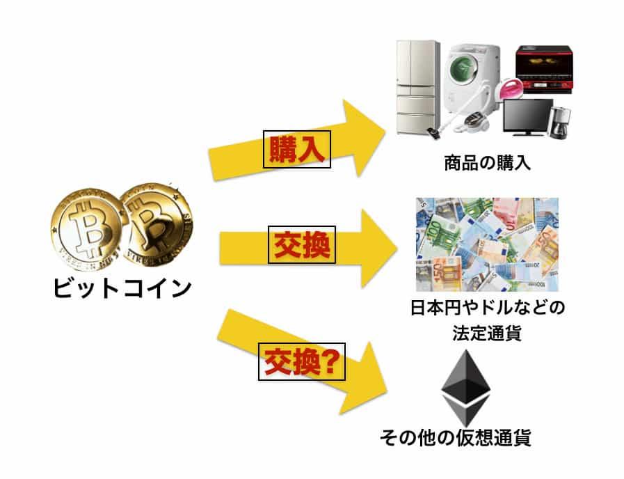 ビットコインで破産をしてしまう5つの事例と4つの対策方法